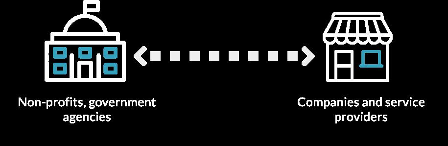 platform-purpose